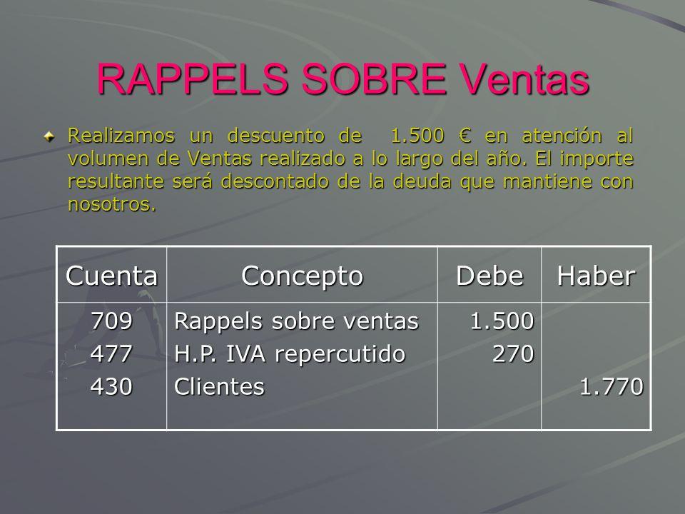 RAPPELS SOBRE Ventas Cuenta Concepto Debe Haber 709 477 430