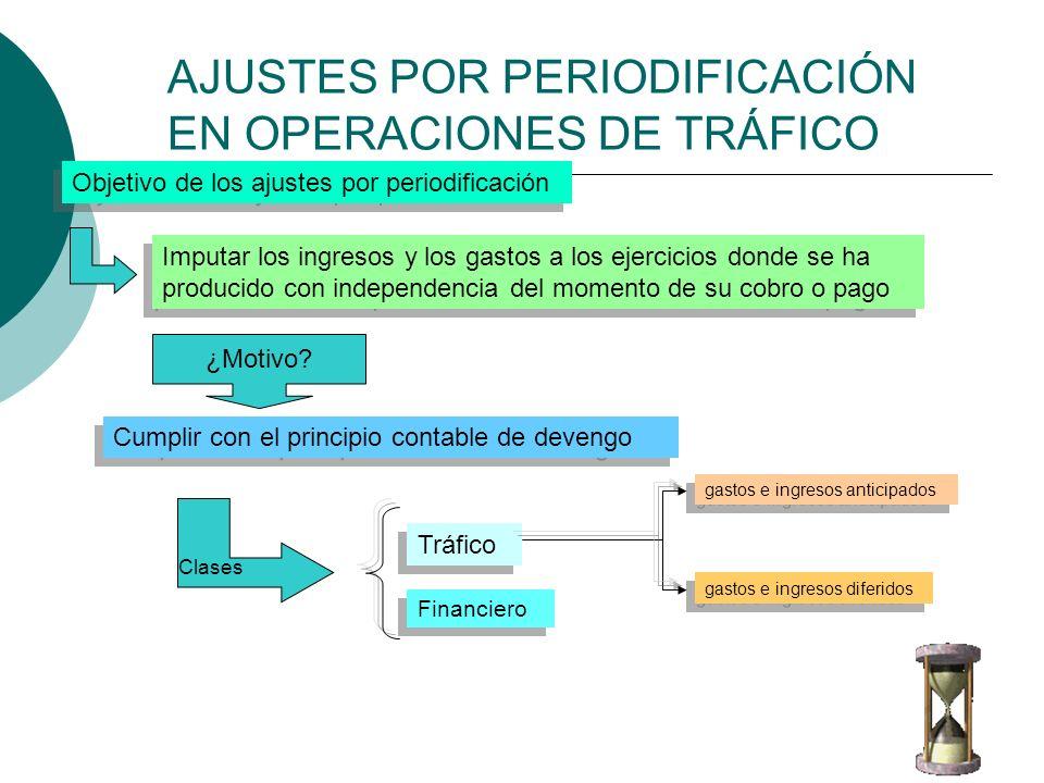 AJUSTES POR PERIODIFICACIÓN EN OPERACIONES DE TRÁFICO
