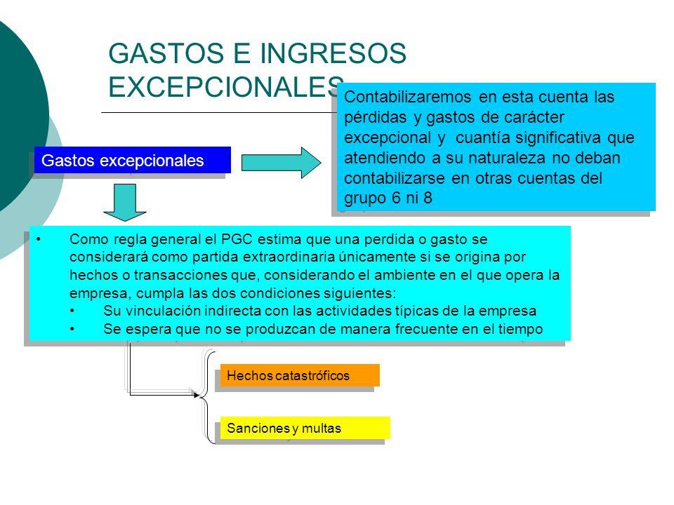 GASTOS E INGRESOS EXCEPCIONALES