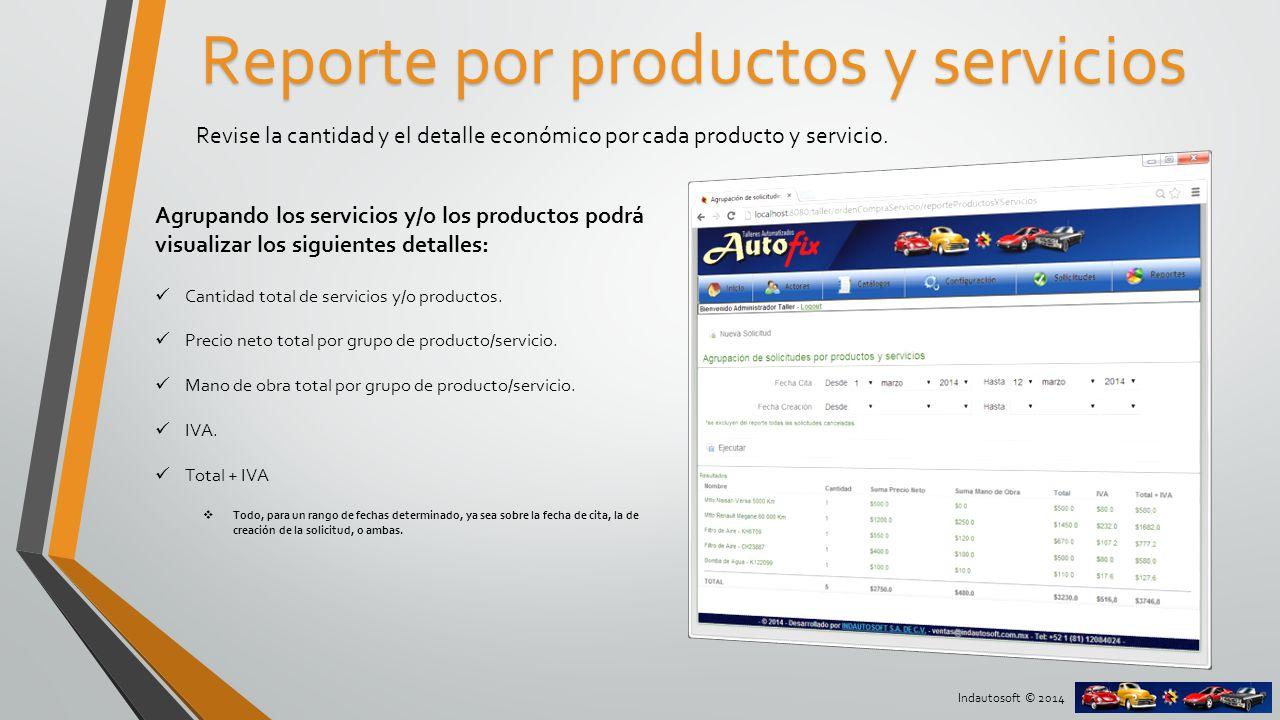 Reporte por productos y servicios
