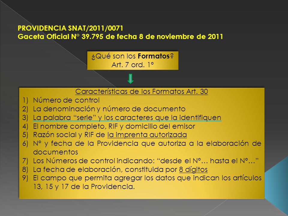 Características de los Formatos Art. 30