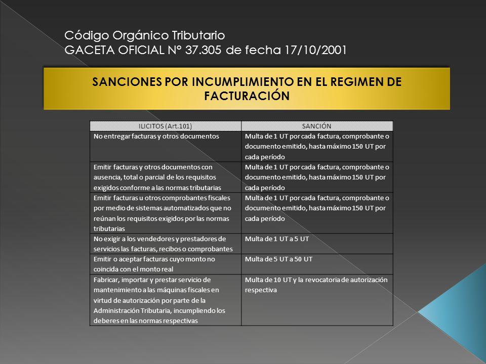 SANCIONES POR INCUMPLIMIENTO EN EL REGIMEN DE FACTURACIÓN
