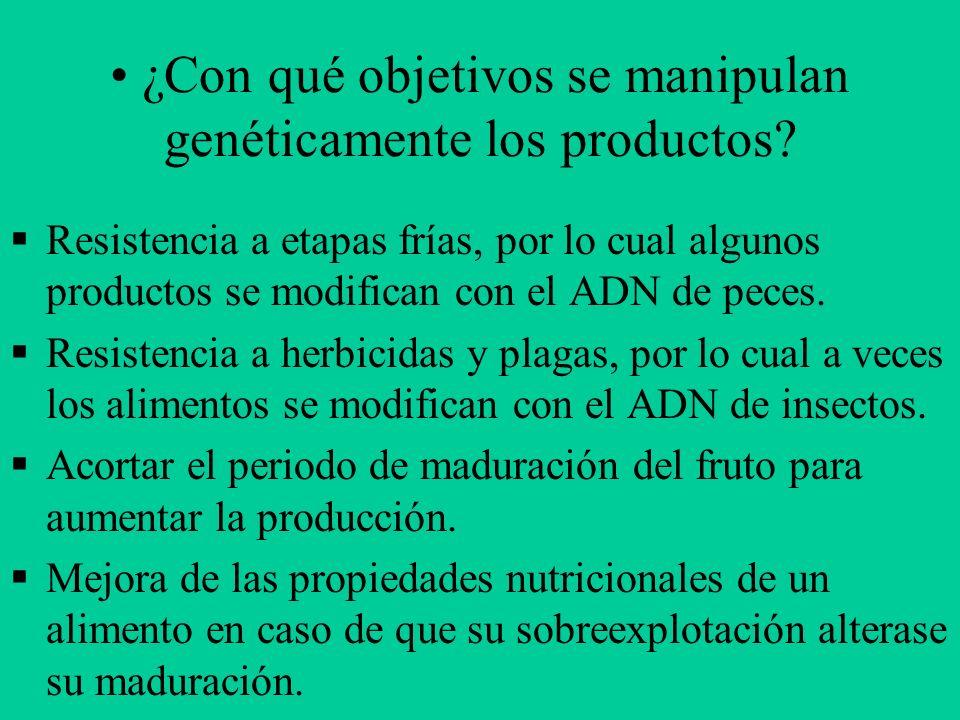 ¿Con qué objetivos se manipulan genéticamente los productos