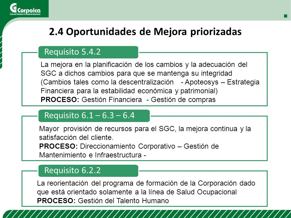2.4 Oportunidades de Mejora priorizadas