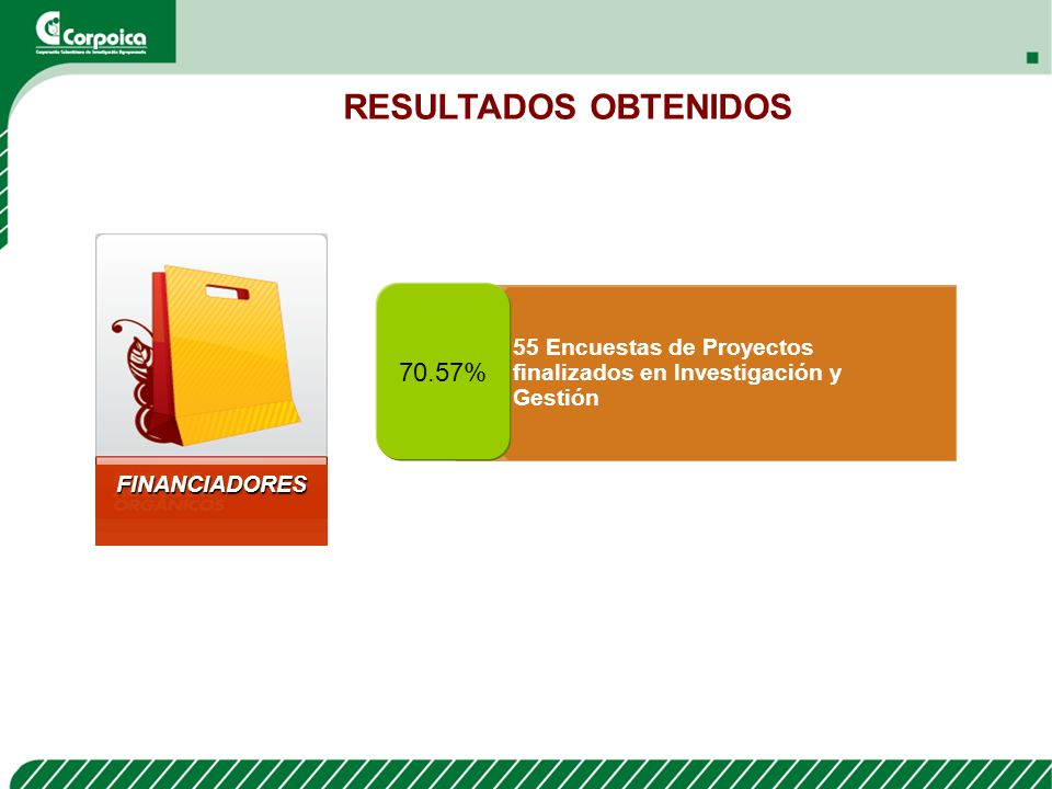 RESULTADOS OBTENIDOS 70.57%