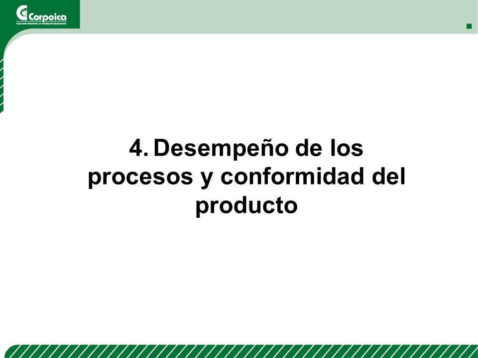 4. Desempeño de los procesos y conformidad del producto