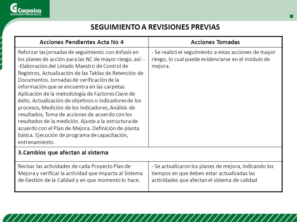 SEGUIMIENTO A REVISIONES PREVIAS Acciones Pendientes Acta No 4