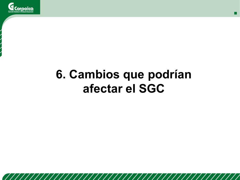 6. Cambios que podrían afectar el SGC