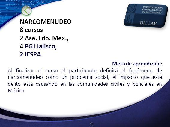 NARCOMENUDEO 8 cursos 2 Ase. Edo. Mex., 4 PGJ Jalisco, 2 IESPA