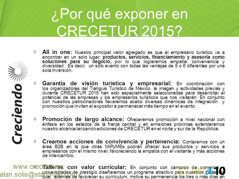 ¿Por qué exponer en CRECETUR 2015