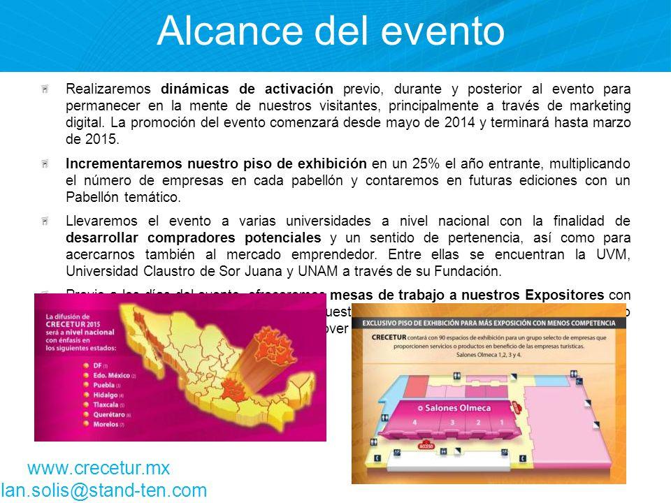 Alcance del evento www.crecetur.mx alan.solis@stand-ten.com