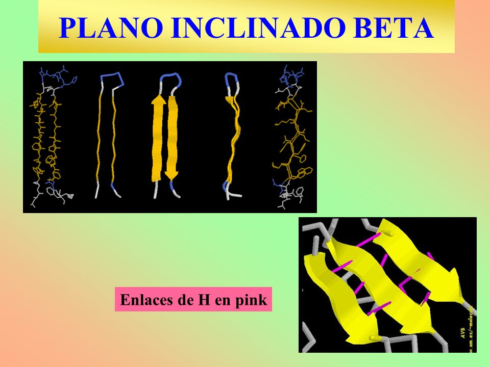 PLANO INCLINADO BETA Enlaces de H en pink