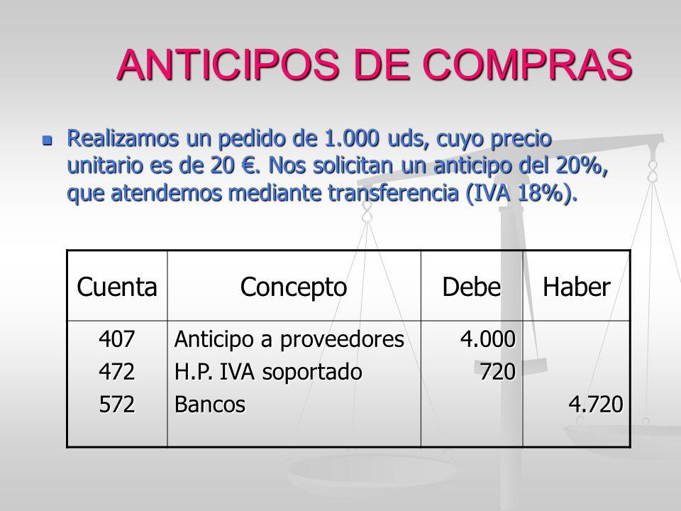 ANTICIPOS DE COMPRAS Cuenta Concepto Debe Haber
