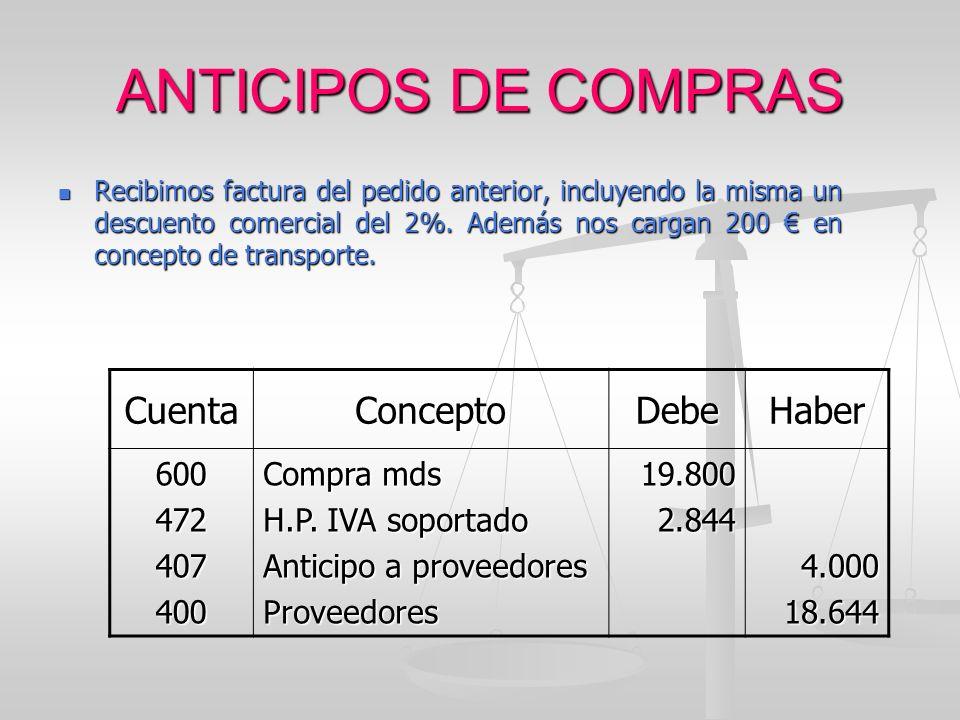 ANTICIPOS DE COMPRAS Cuenta Concepto Debe Haber 600 472 407 400