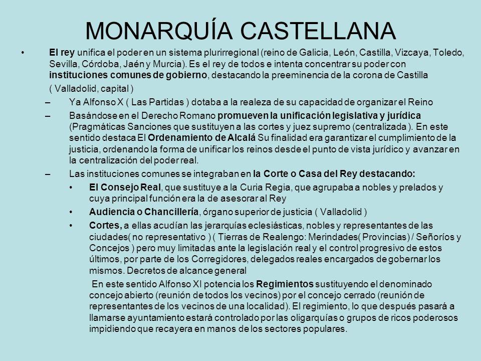 MONARQUÍA CASTELLANA