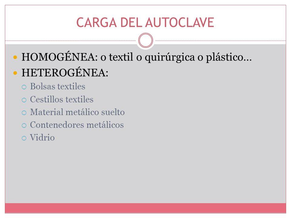 CARGA DEL AUTOCLAVE HOMOGÉNEA: o textil o quirúrgica o plástico…