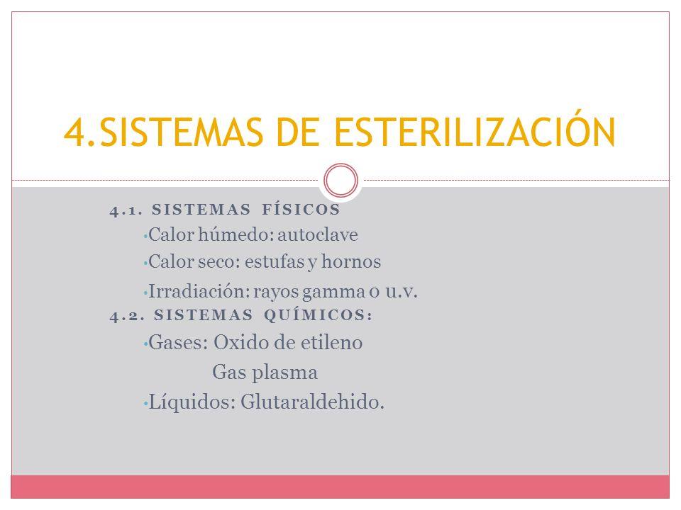 4.SISTEMAS DE ESTERILIZACIÓN