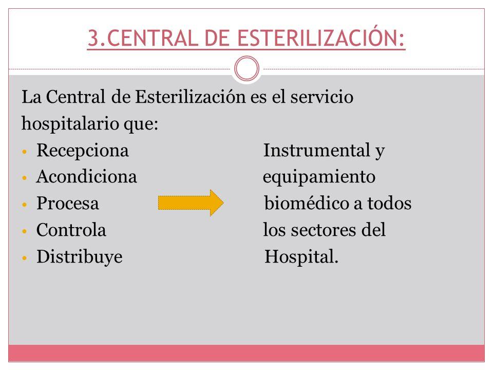 3.CENTRAL DE ESTERILIZACIÓN: