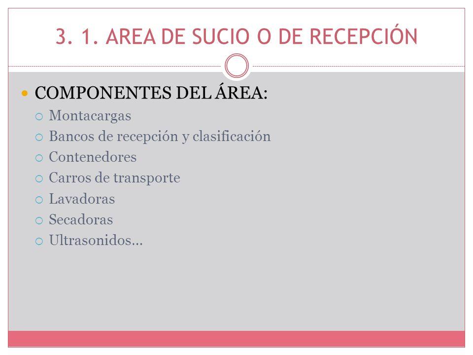3. 1. AREA DE SUCIO O DE RECEPCIÓN