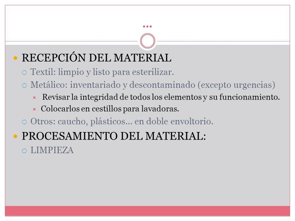 … RECEPCIÓN DEL MATERIAL PROCESAMIENTO DEL MATERIAL: