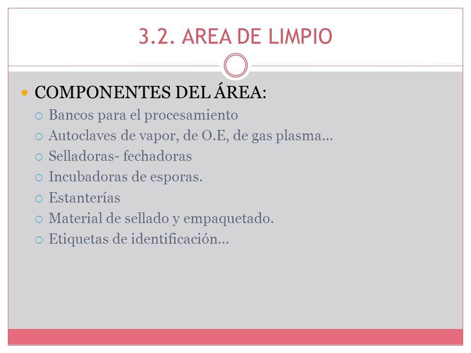 3.2. AREA DE LIMPIO COMPONENTES DEL ÁREA: Bancos para el procesamiento