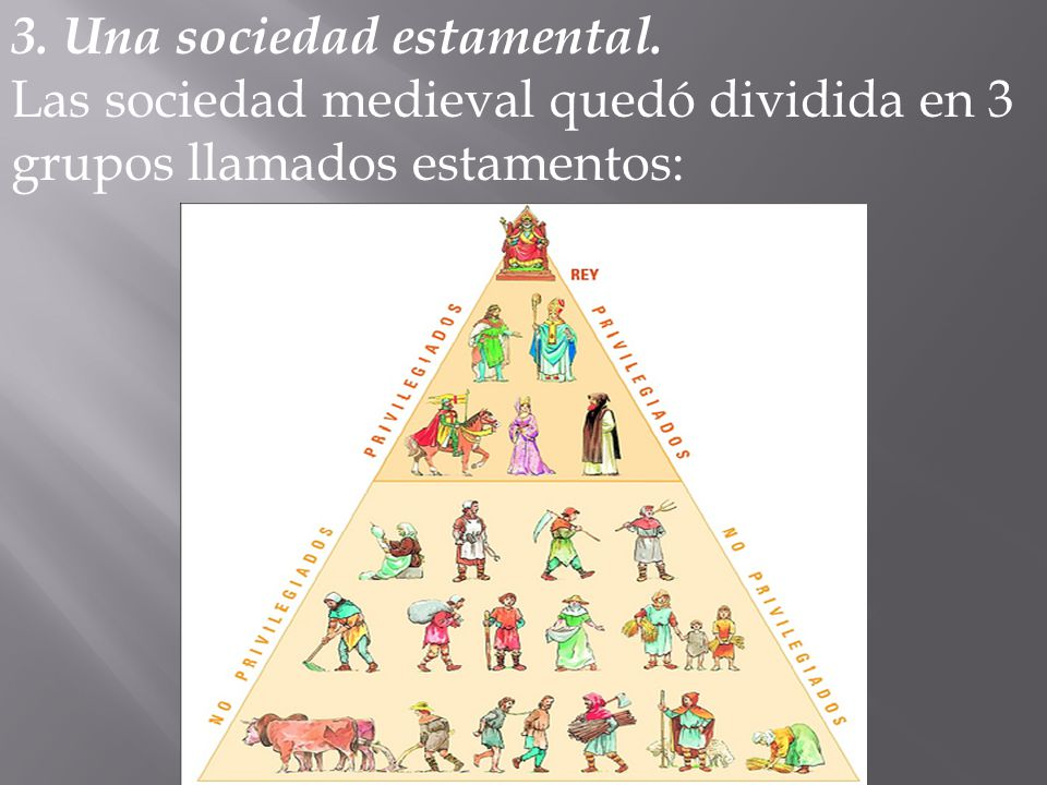 3. Una sociedad estamental.