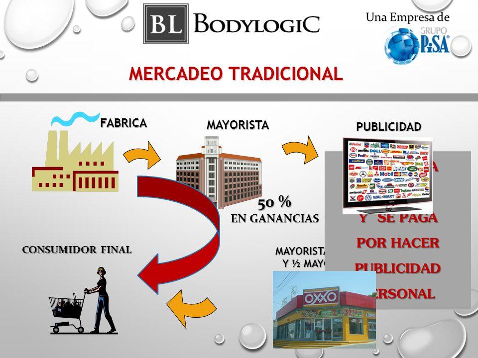 MERCADEO TRADICIONAL 50 % FABRICA MAYORISTA PUBLICIDAD EN GANANCIAS