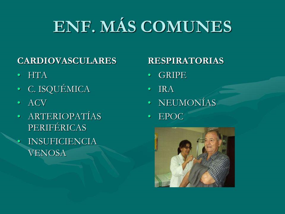 ENF. MÁS COMUNES CARDIOVASCULARES RESPIRATORIAS HTA C. ISQUÉMICA ACV