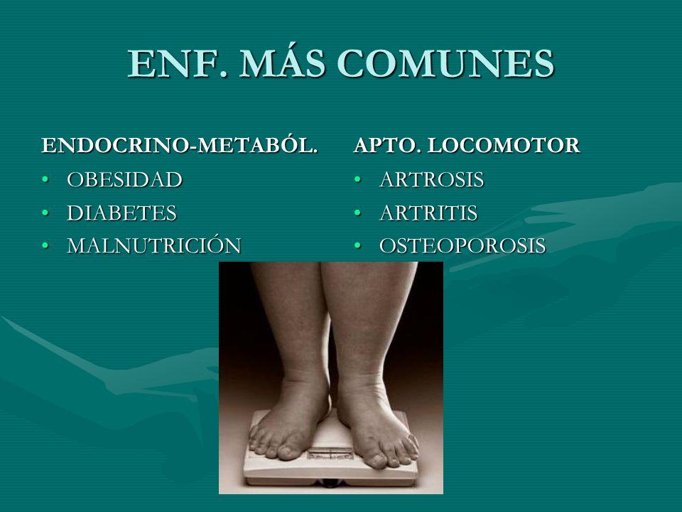 ENF. MÁS COMUNES ENDOCRINO-METABÓL. APTO. LOCOMOTOR OBESIDAD DIABETES