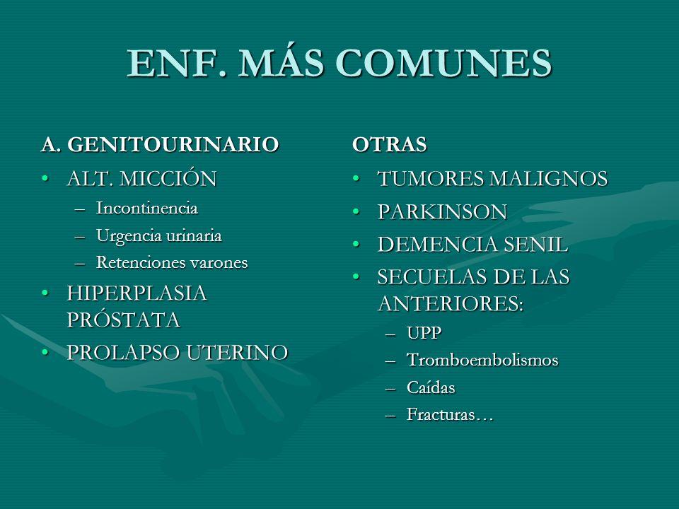 ENF. MÁS COMUNES A. GENITOURINARIO OTRAS ALT. MICCIÓN