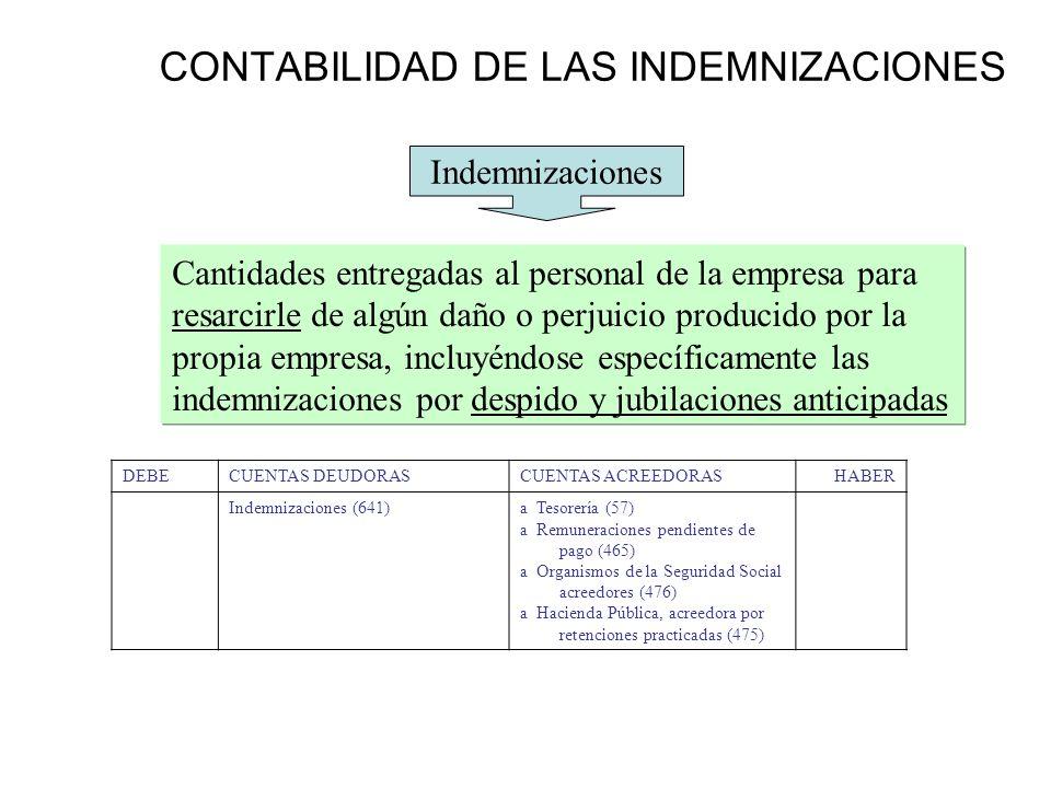 CONTABILIDAD DE LAS INDEMNIZACIONES