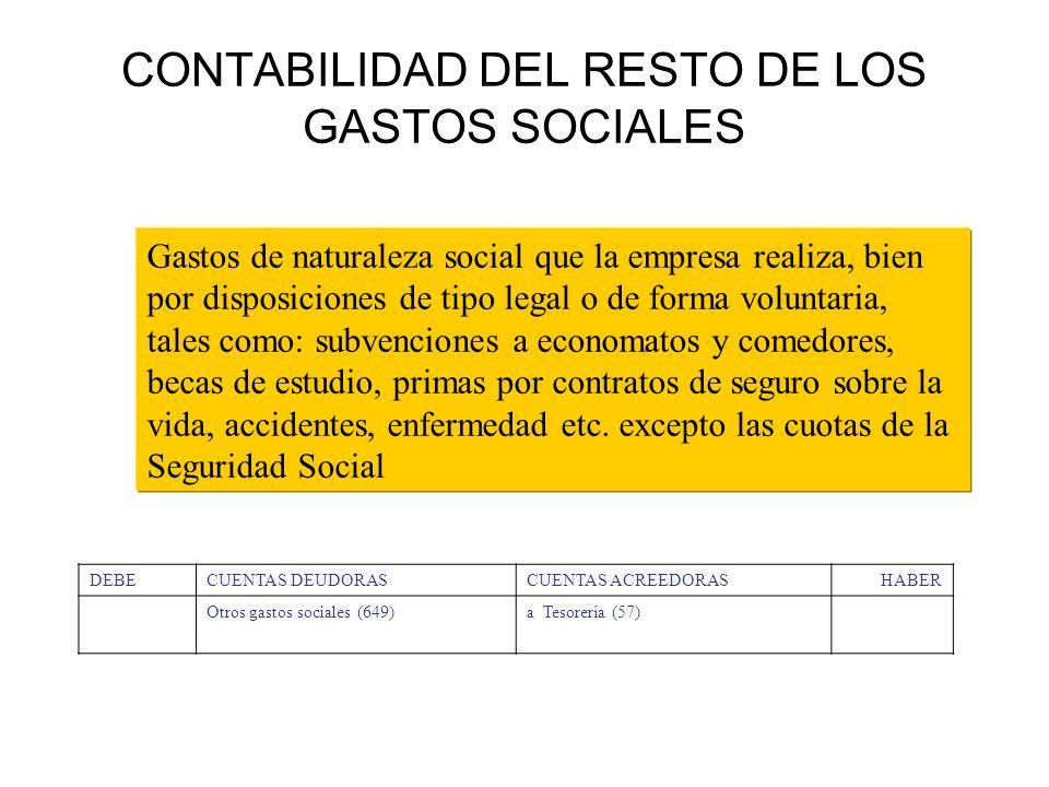 CONTABILIDAD DEL RESTO DE LOS GASTOS SOCIALES