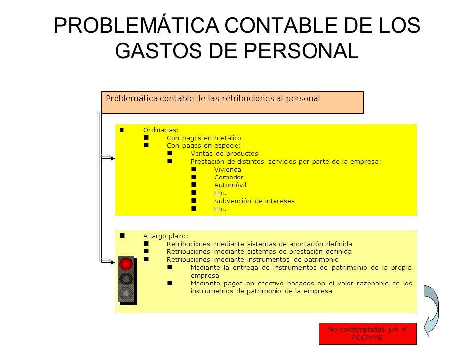 PROBLEMÁTICA CONTABLE DE LOS GASTOS DE PERSONAL