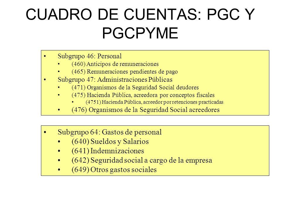 CUADRO DE CUENTAS: PGC Y PGCPYME