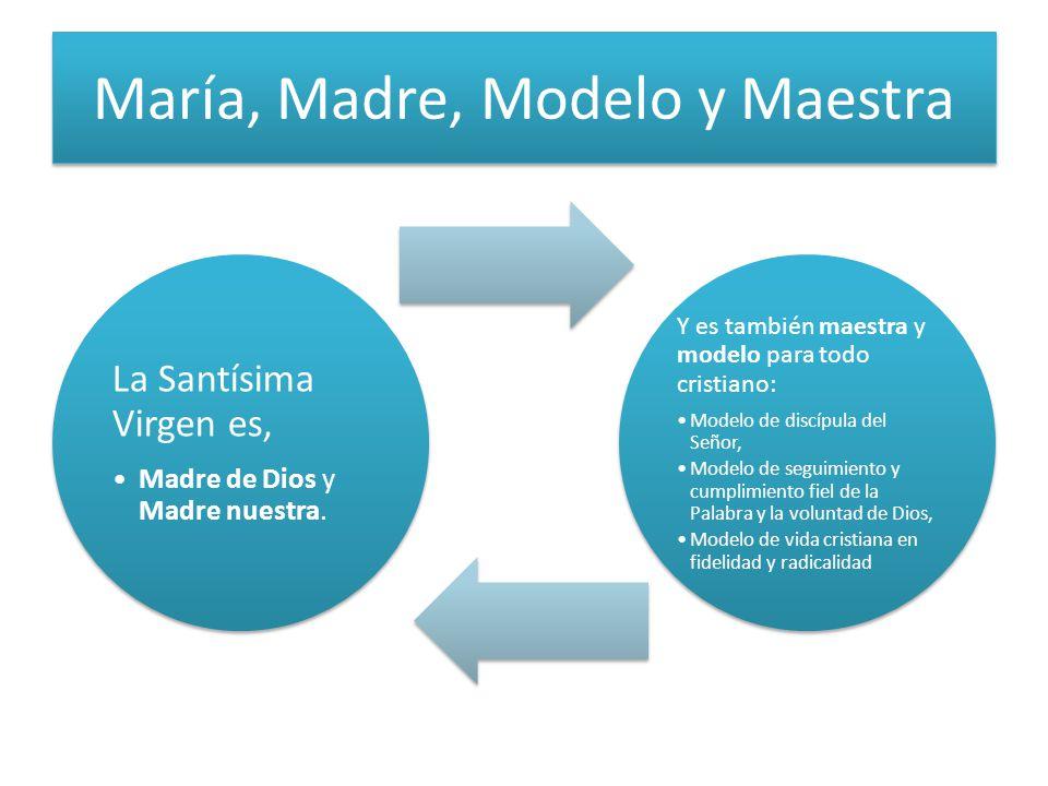 María, Madre, Modelo y Maestra