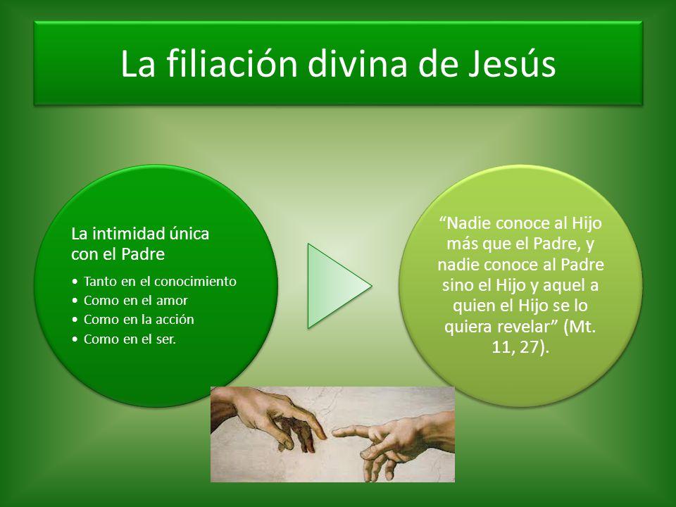 La filiación divina de Jesús