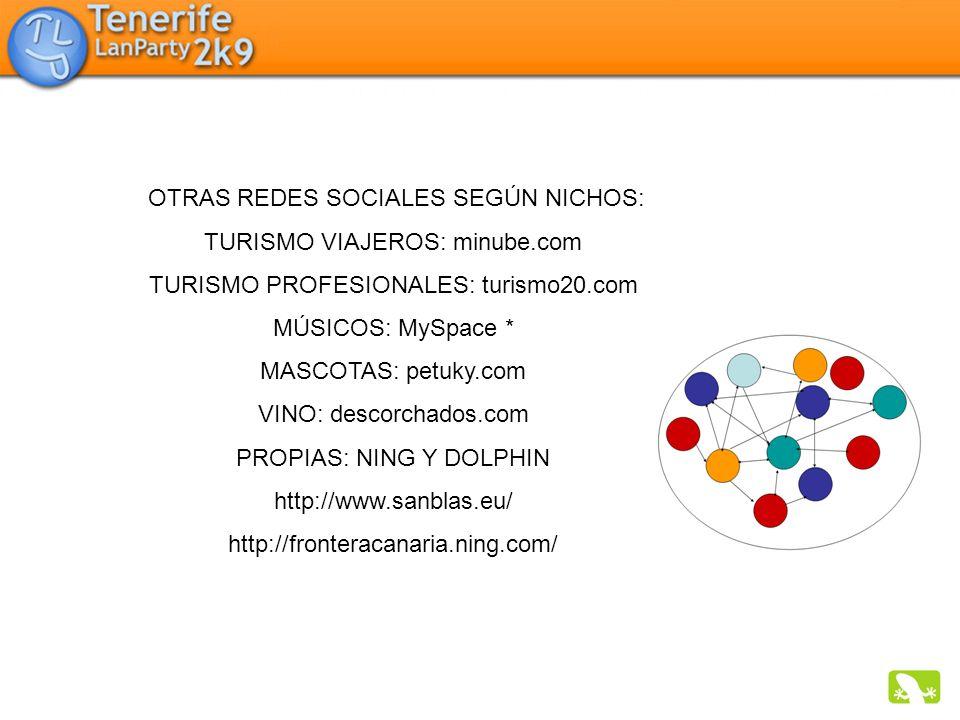 OTRAS REDES SOCIALES SEGÚN NICHOS: TURISMO VIAJEROS: minube.com