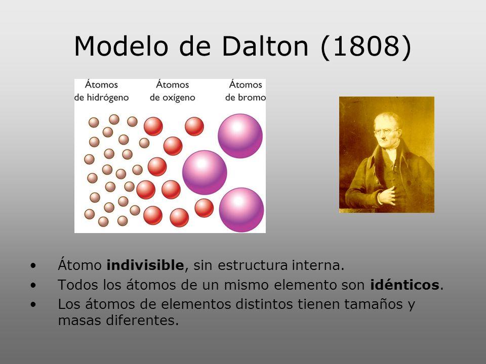 Modelo de Dalton (1808) Átomo indivisible, sin estructura interna.