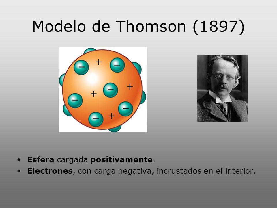 Modelo de Thomson (1897) Esfera cargada positivamente.