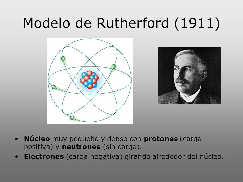 Modelo de Rutherford (1911)