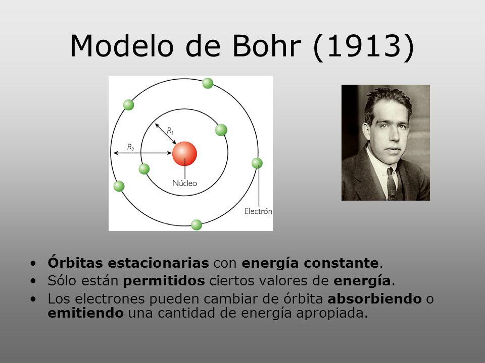 Modelo de Bohr (1913) Órbitas estacionarias con energía constante.