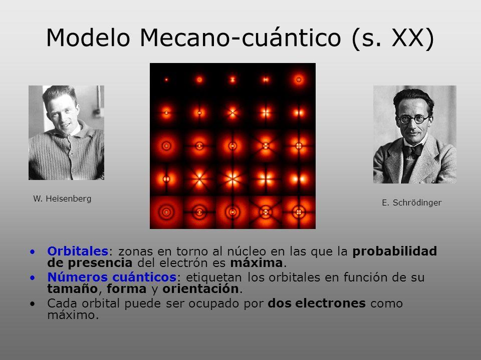 Modelo Mecano-cuántico (s. XX)