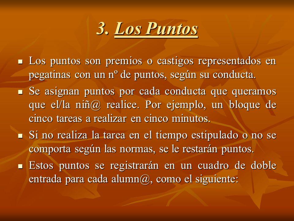 3. Los Puntos Los puntos son premios o castigos representados en pegatinas con un nº de puntos, según su conducta.