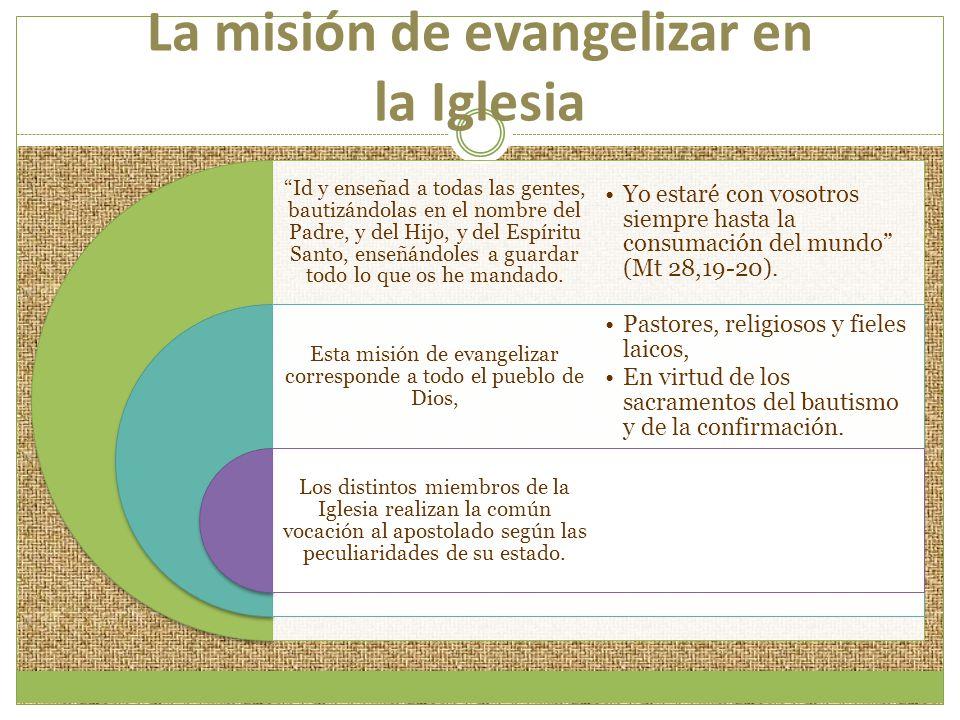 La misión de evangelizar en la Iglesia