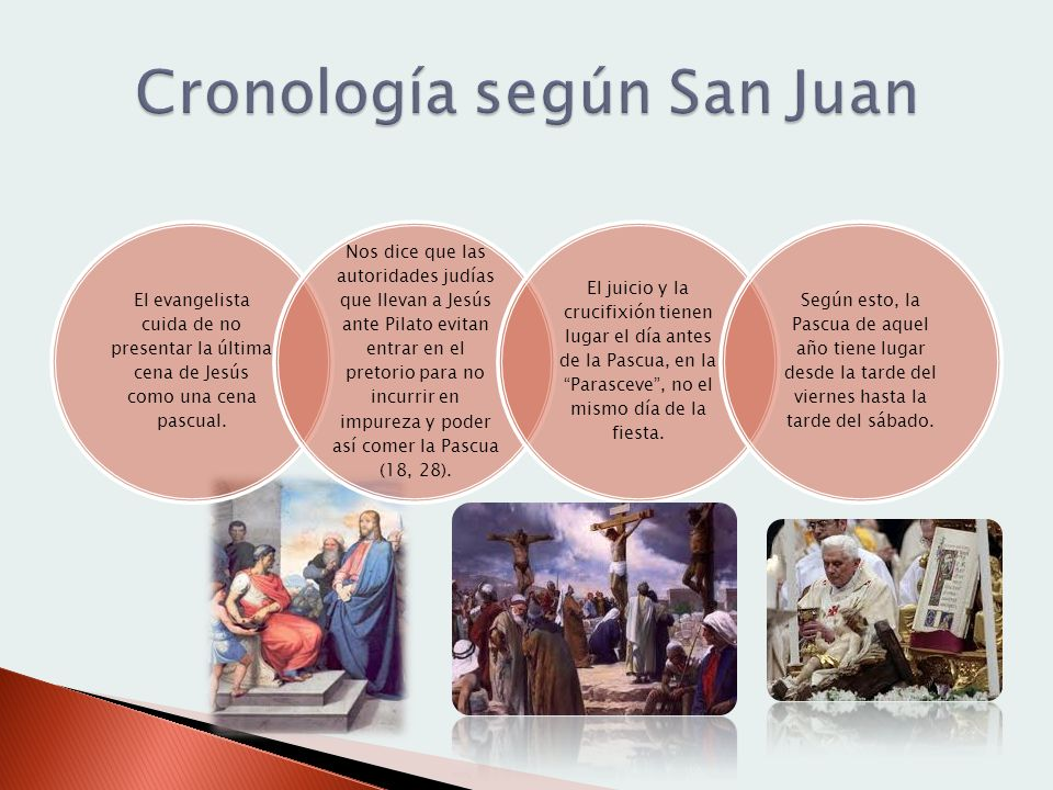 Cronología según San Juan