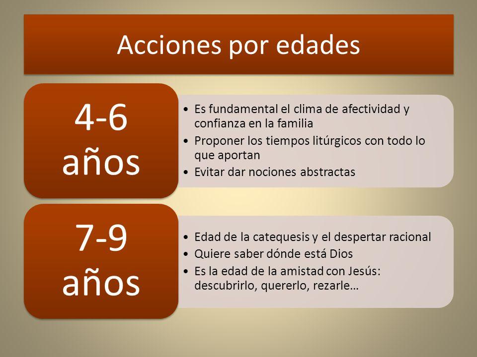 Acciones por edades 4-6 años
