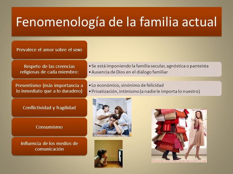 Fenomenología de la familia actual