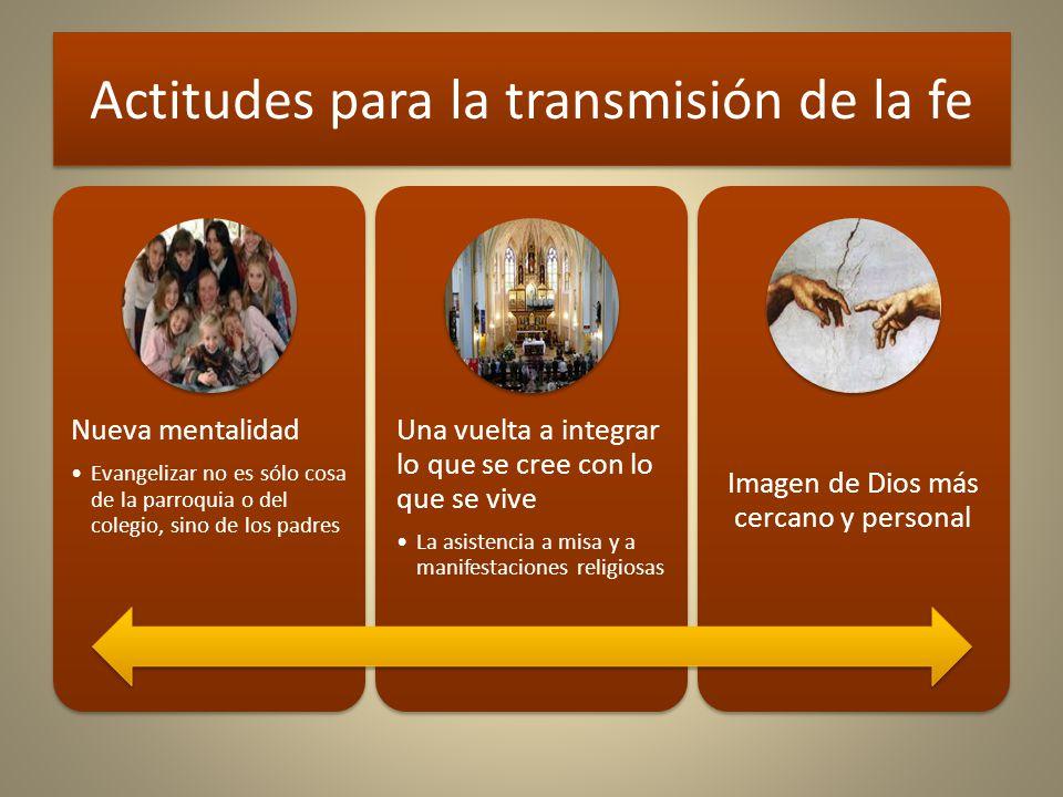 Actitudes para la transmisión de la fe