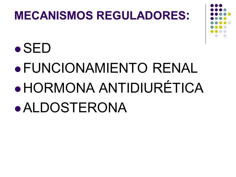 MECANISMOS REGULADORES: