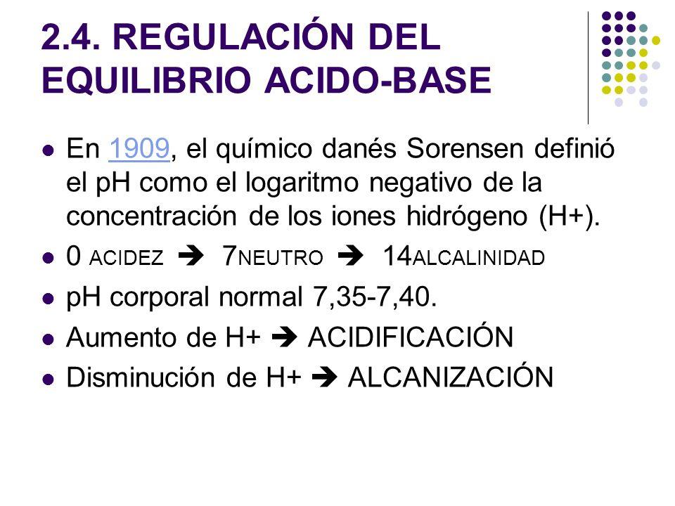 2.4. REGULACIÓN DEL EQUILIBRIO ACIDO-BASE